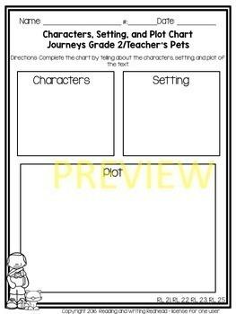 Journeys Second Grade Week 5 - Teacher's Pets