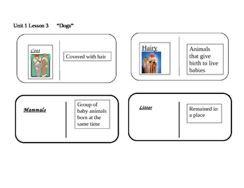 """Journeys 2nd grade reading series Vocabulary Dominoes """"Dogs"""""""