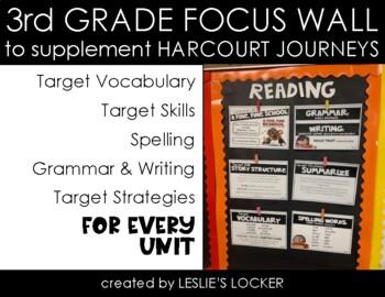 Journeys 3rd Grade FOCUS WALL