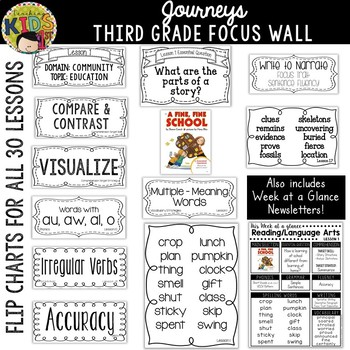Journeys 3rd Grade Reading Focus Wall Set By Teaching Kids 1st Tpt