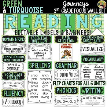 Journeys 3rd Grade Reading Focus Wall Set {Green & Turquoise}