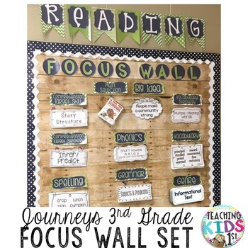 Journeys 3rd Grade Reading Focus Wall Set {LIME GREEN, NAVY}