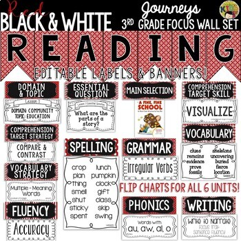 Journeys 3rd Grade Reading Focus Wall Set {DEEP RED, BLACK, WHITE}