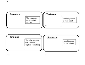 "Journeys 3rd Grade Reading Series Vocabulary Dominoes ""What Do Illustrators Do?"""