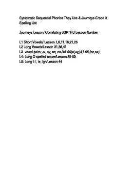 Journeys 3rd Grade Spelling List & Systematic Sequential Phonics They Use