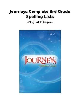 Journeys 3rd Grade Spelling Words – Language