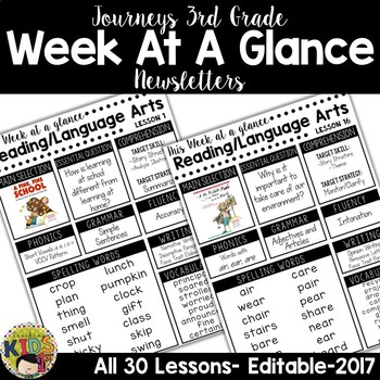 Journeys 3rd Grade Week At A Glance Newsletter Editable