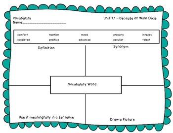 "Journey's 4th Grade ""Because of Winn Dixie"" 1.1 Vocabulary"