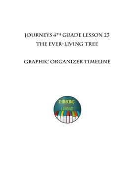 Journeys 4th Grade Lesson 23 Ever-Living Tree Timeline