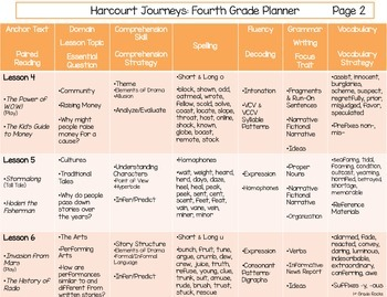 4th Grade Journeys Planner