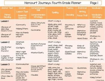 4th Grade Journeys Planner *Unit 1 Freebie*