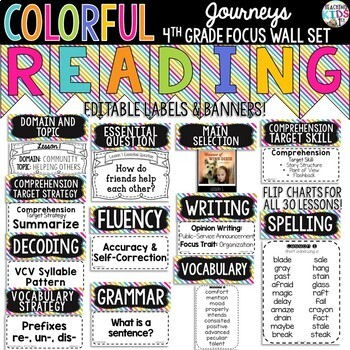 Journeys 4th Grade Reading Focus Wall Set {COLORFUL}