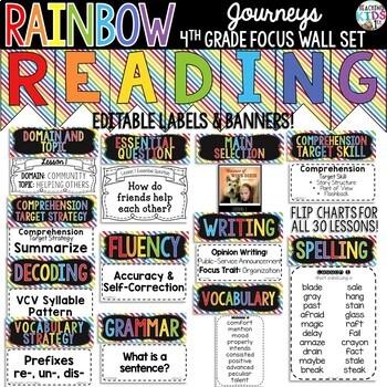 Journeys 4th Grade Reading Focus Wall Set {RAINBOW}