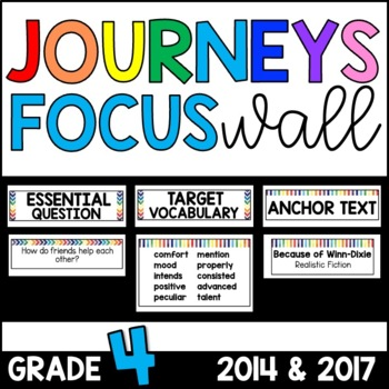 Journeys 4th Grade Unit 1 FOCUS WALL Supplement