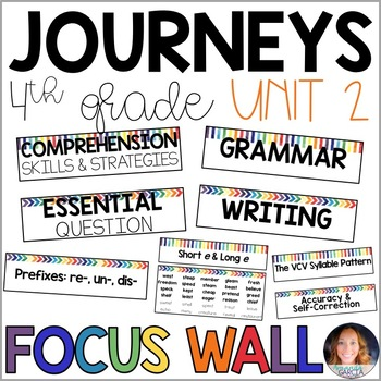 Journeys 4th Grade Unit 2 FOCUS WALL Supplement