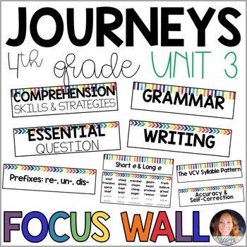 Journeys 4th Grade Unit 3 FOCUS WALL Supplement