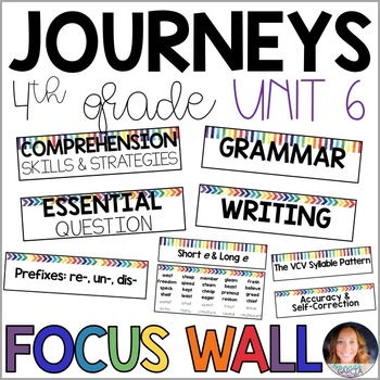 Journeys 4th Grade Unit 6 FOCUS WALL Supplement