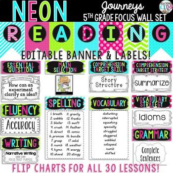 {NEON} Journeys 5th Grade Focus Wall Set  + Editable Posters