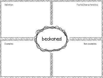 Journeys 5th Grade Unit 1 Lesson 4 Vocabulary Frayer Graphic Organizer