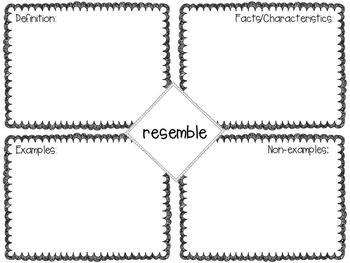 Journeys 5th Grade Unit 2 Lesson 10 Vocabulary Frayer Graphic Organizer