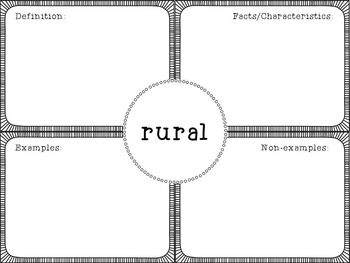 Journeys 5th Grade Lesson 15 Vocabulary Frayer Graphic Organizer We Were There