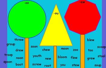 A Tree is a Plant Promethean Board Flipchart- Journeys
