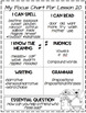 Supplemental Activities to Support Journeys 1st Grade Unit 4