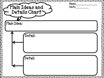 Journeys 2nd Grade Unit 5 Supplemental Activities & Printables CC 2014