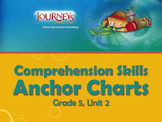 Journeys Common Core Comprehension Skill Anchor Charts, Unit 2