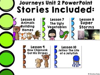 Journeys Common Core Edition 2nd Grade Unit 2 PowerPoints