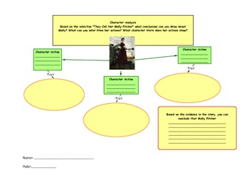 Journeys Common Core-  Molly Pitcher by Anne Rockwell-  Graphic Organizer