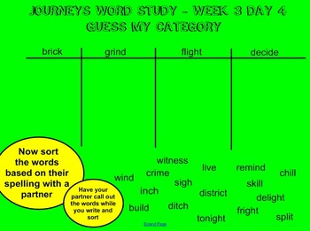 Journeys Curriculum 4th Grade ELA - Week 3