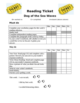 Dog of the Sea Waves Reading Ticket