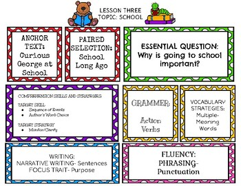 Journeys First Grade 1-Page Focus Wall