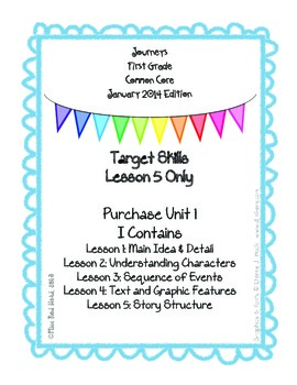 Journeys First Grade 2014 Lesson 5 Target Skill Poster