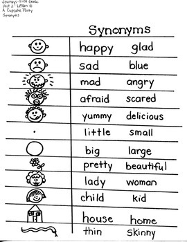 Journeys First Grade: A Cupcake Party: Unit 2/Lesson 10--Synonyms/Prepositions