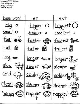 Journeys First Grade: Animal Groups: Unit 3/Lesson 15- er/est and digraphs