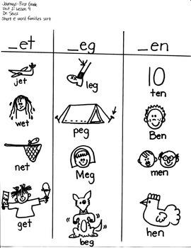 Journeys First Grade: Dr. Seuss Unit 2/Lesson 9 -short e word families
