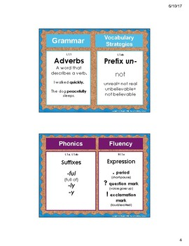 Journeys First Grade Focus Wall BUNDLE Lessons 1-30 (Editable)