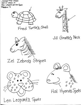 Journeys First Grade: How Leopard Got Spots: Unit 3/Lesson 12-- Homophones/ 's