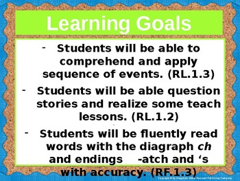Journeys First Grade Lesson 12 Focus Wall (Editable)