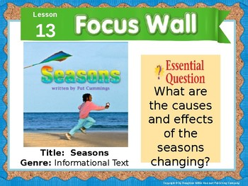 Journeys First Grade Lesson 13 Focus Wall (Editable)