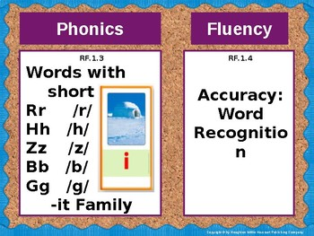 Journeys First Grade Lesson 2 Focus Wall (Editable)