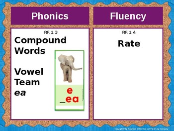 Journeys First Grade Lesson 20 Focus Wall (Editable)
