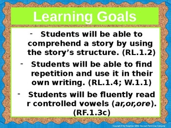 Journeys First Grade Lesson 21 Focus Wall (Editable)