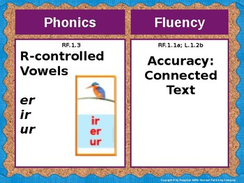 Journeys First Grade Lesson 22 Focus Wall (Editable)