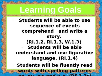 Journeys First Grade Lesson 24 Focus Wall (Editable)
