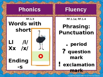 Journeys First Grade Lesson 3 Focus Wall (Editable)