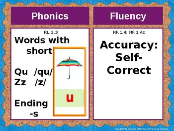 Journeys First Grade Lesson 5 Focus Wall (Editable)