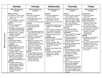 Journeys First Grade Lesson Plans-Unit 4 (2012)